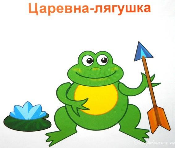 Аппликация Царевна Лягушка