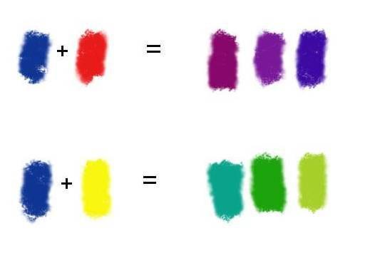 Как сделать страницу нормального размера