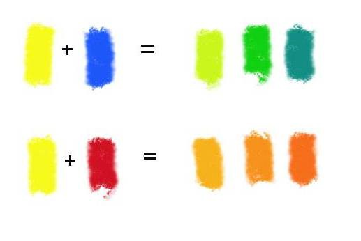 Как сделать коричневый из карандашей
