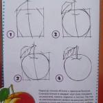 Уроки рисования. Рисуем поэтапно Фрукты