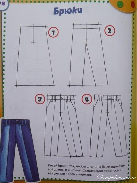 Рисование на одежде поэтапно