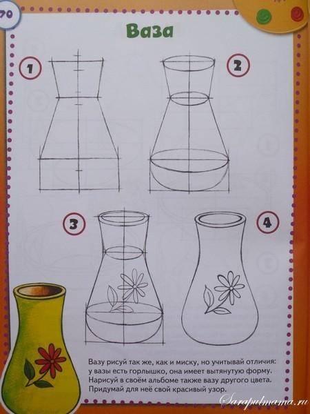Нарисовать вазу карандашом поэтапно для начинающих